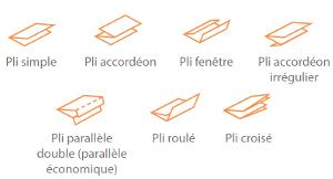 Les 6 types de pli pré-programmés + pli croisé