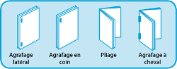 Types possibles d'agrafage